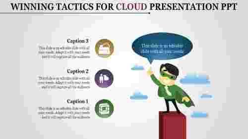 cloud presentation powerpoint with super hero image