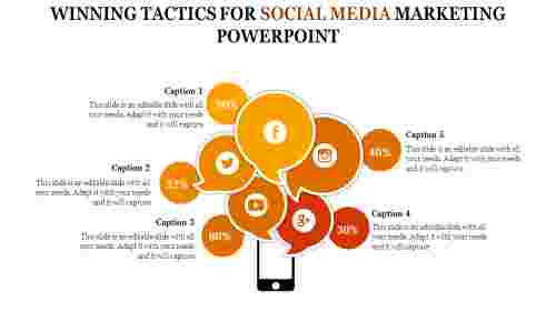 Technology based social media marketing powerpoint