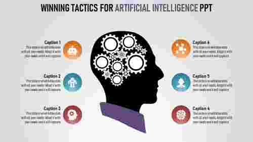 Best Things About Artificial Intelligence PPT