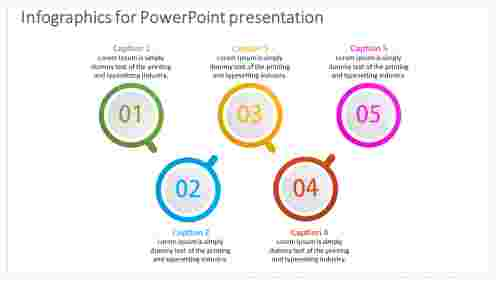 Infographics For Powerpoint Presentation process model