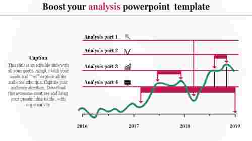 analysis powerpoint template with years