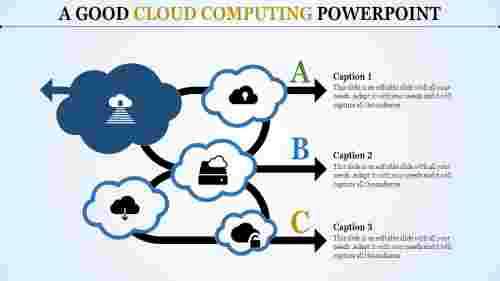 CloudcomputingPowerPointresources