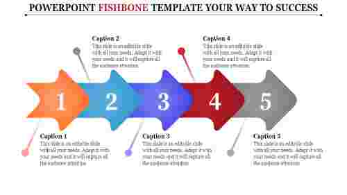 powerpoint fishbone template incredible