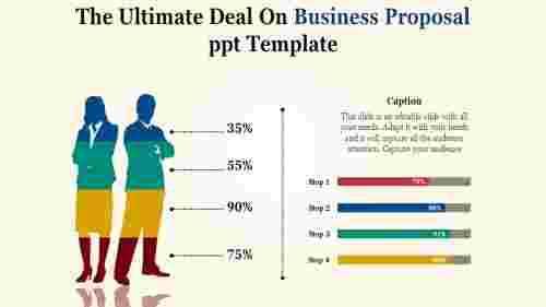 business proposal ppt template-The Ultimate Deal On BUSINESS PROPOSAL PPT TEMPLATE