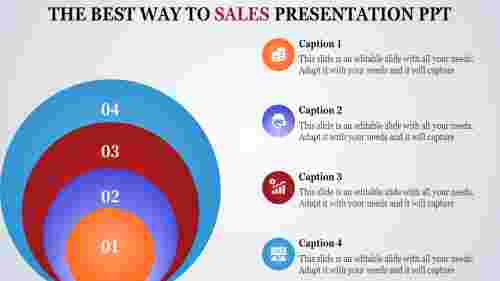 Four level sales presentation ppt