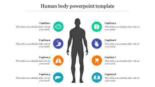 Parts of human body powerpoint template