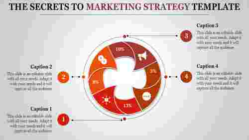 Ring Design Marketing strategy template