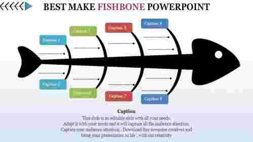 fishbonepowerpoint-stagesofcauseandeffects