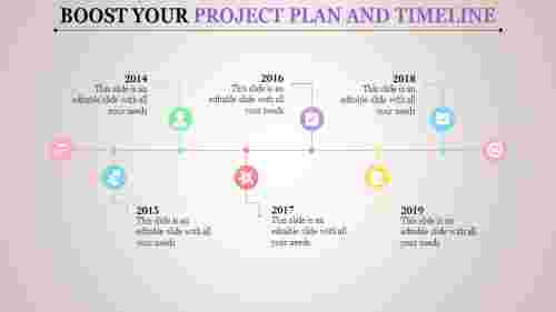 Project plan and template for your business