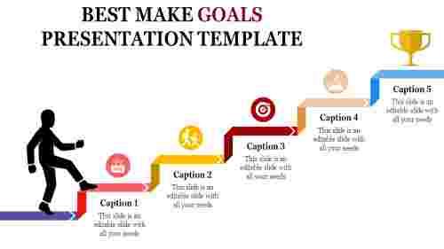 Assessment process Goals Presentation Template