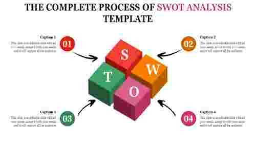3D SWOT analysis template