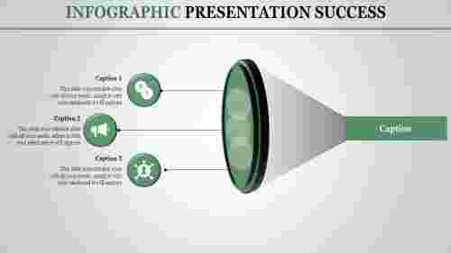 A three noded infographic presentation