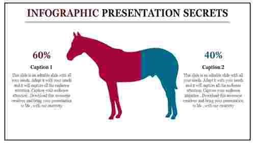 A two noded infographic presentation