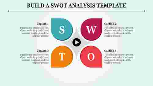 Tear drop mdel SWOT analysis template