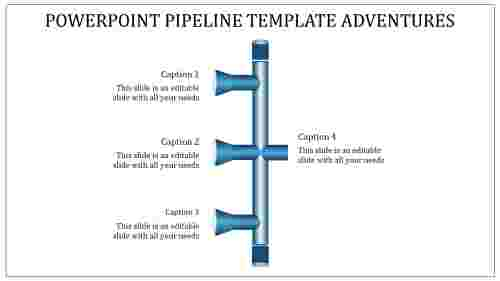 powerpoint pipeline template-Powerpoint Pipeline Template Adventures-3-style1