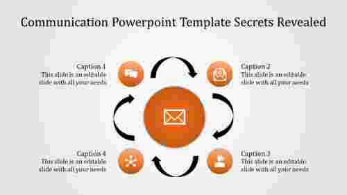 Process of communication powerpoint template
