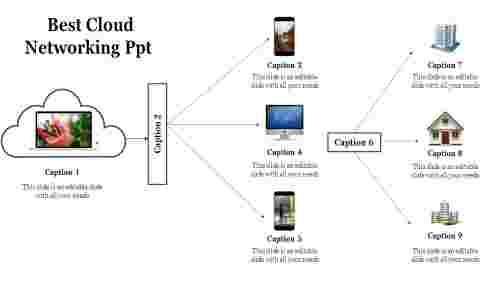 A seven noded cloud networking ppt