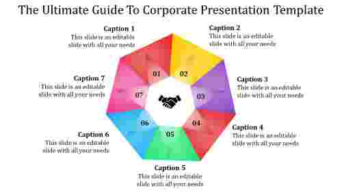 A seven noded corporate presentation template