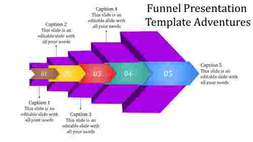 Funnel presentation template for marketing plans