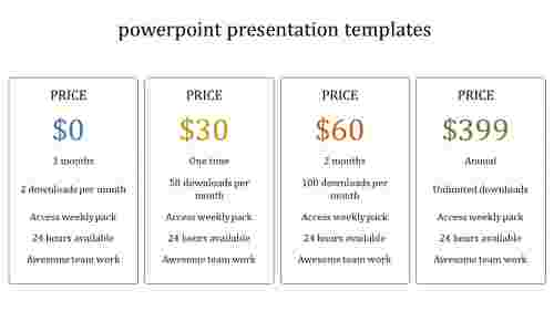 A four noded powerpoint presentation templates