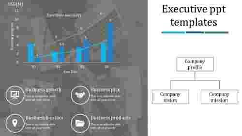 ExecutivePPTtemplates-Barchartmodel
