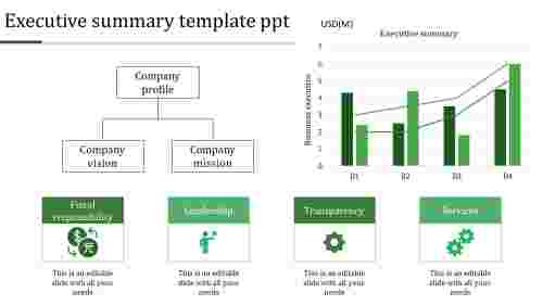 Four%20stages%20executive%20summary%20template%20PPT-Chart%20Design