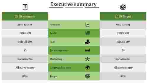 executive summary-executive summary