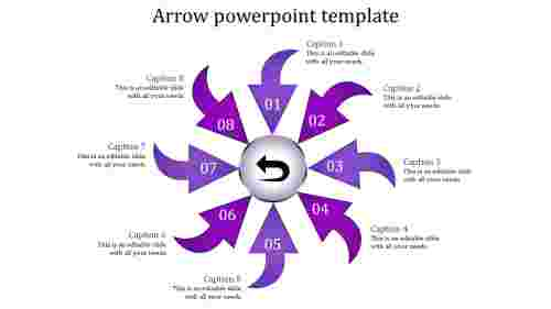 Arrows powerpoint templates in circular process
