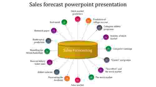 A sixteen noded sales forecast powerpoint presentation