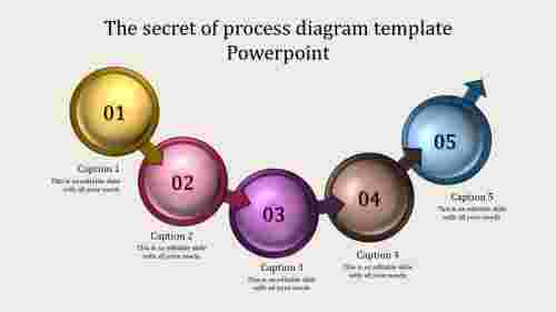 A five noded process diagram template powerpoint