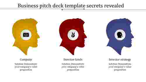 business pitch deck template-Business Pitch Deck Template Secrets Revealed