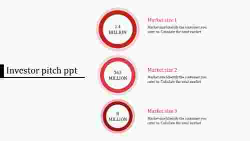 Tips About Investor Pitch PPT