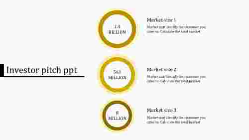Round model Investor Pitch PPT