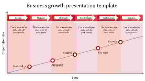 Ideas For Business Growth Presentation Template