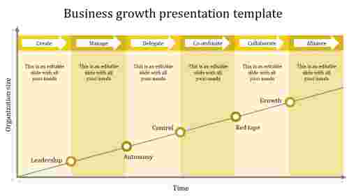 Biggest Business Growth Presentation Template