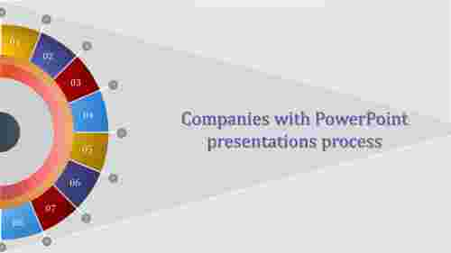 A eight noded companies with powerpoint presentations
