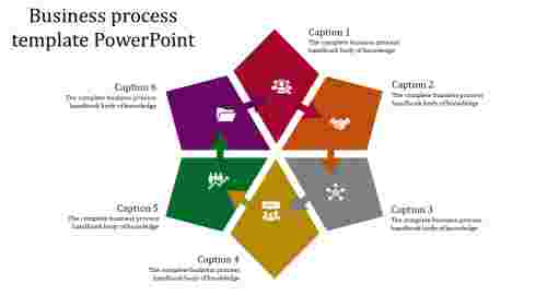 A six noded business process template powerpoint