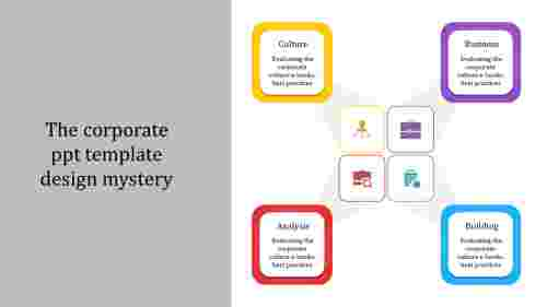 A four noded corporate PPT template design