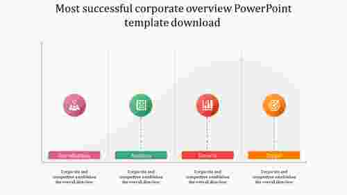 A four noded corporate overview powerpoint template download