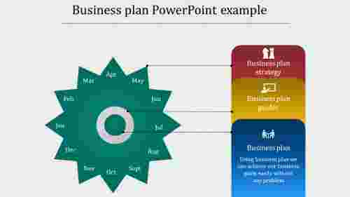 A three noded business plan powerpoint example