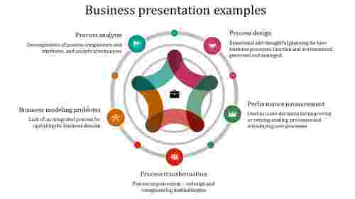 A five noded business presentation examples
