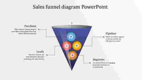 Infographic sales funnel diagram powerpoint