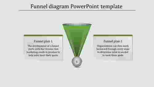 Planning funnel diagram powerpoint template