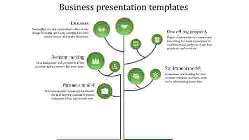 A five noded business presentation templates