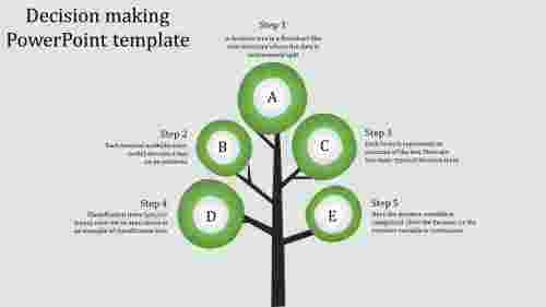 A five noded decision making powerpoint template
