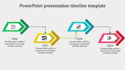 A four noded powerpoint presentation timeline template