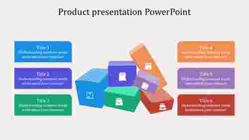 A six noded Product presentation PowerPoint