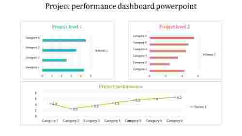 Simple project performance dashboard PowerPoint