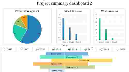 A three noded Project summary dashboard