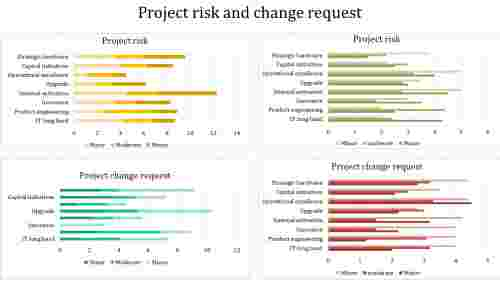 A four noded Project risk management